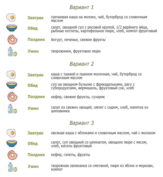 Варианты меню для ребенка 1 года и 3 месяцев