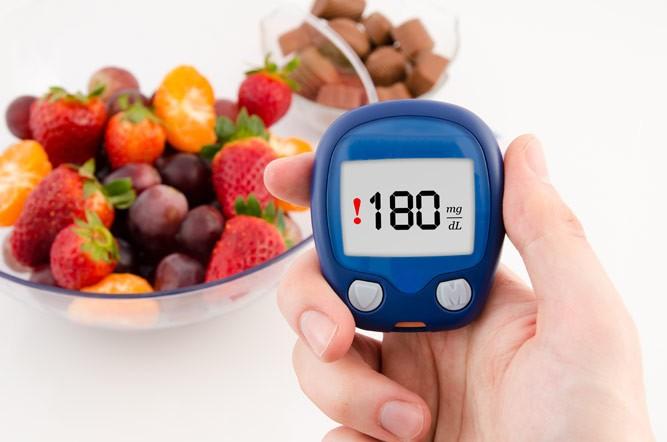 тест на глюкозу в продуктах